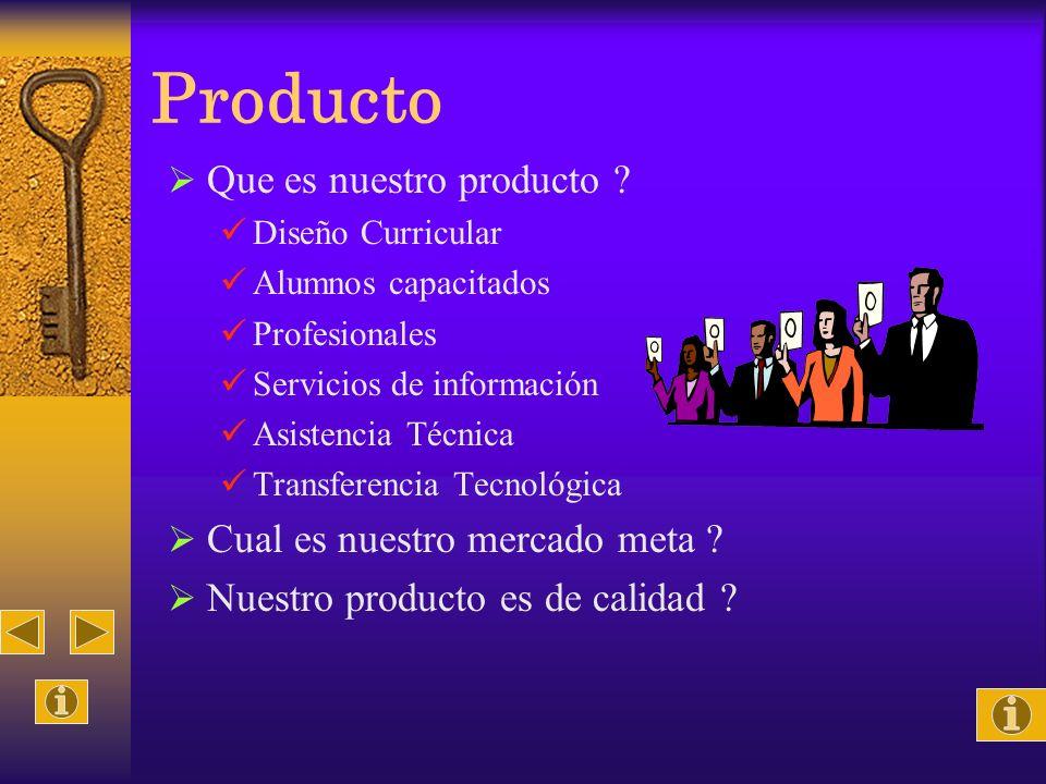 Producto Que es nuestro producto ? Diseño Curricular Alumnos capacitados Profesionales Servicios de información Asistencia Técnica Transferencia Tecno