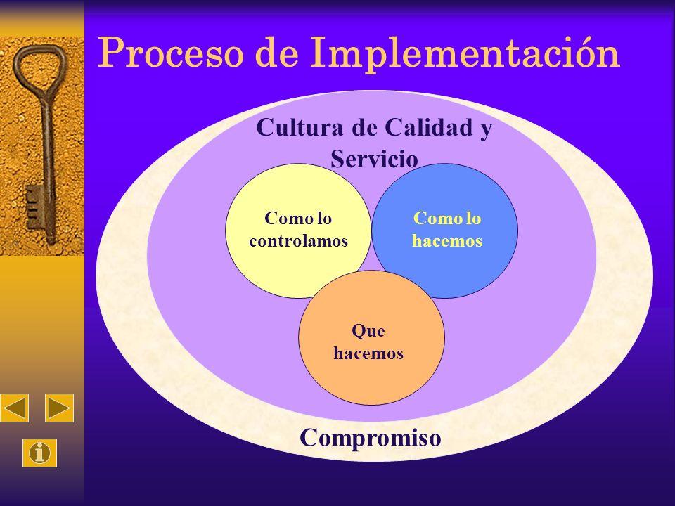 Que hacemos Como lo hacemos Como lo controlamos Cultura de Calidad y Servicio Compromiso