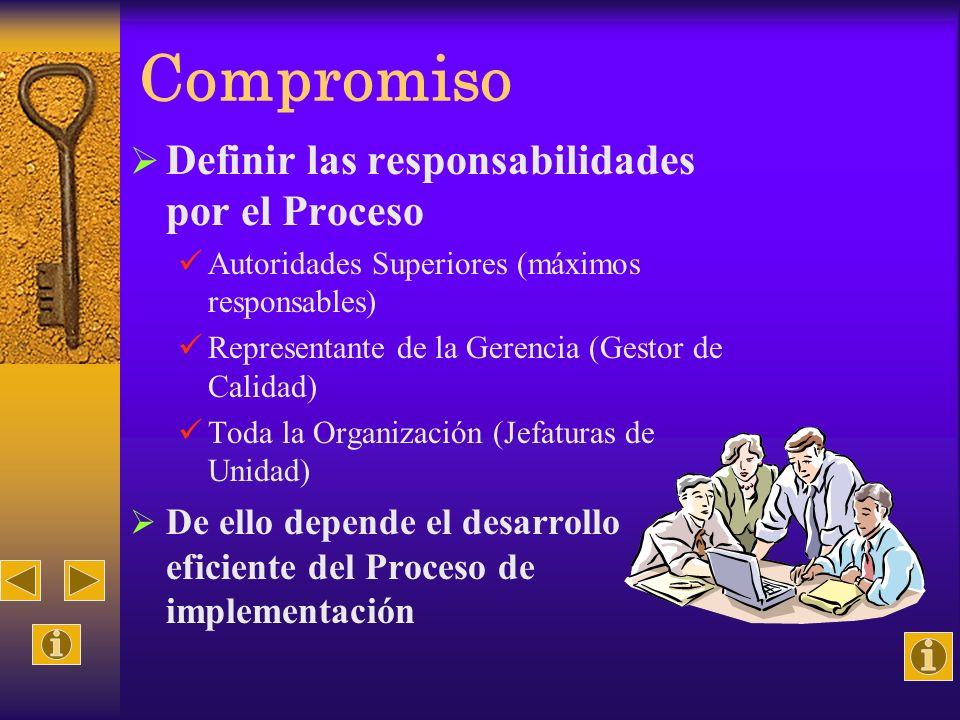 Definir las responsabilidades por el Proceso Autoridades Superiores (máximos responsables) Representante de la Gerencia (Gestor de Calidad) Toda la Or