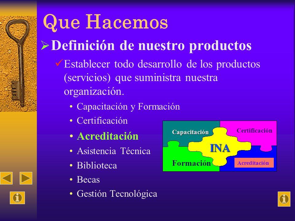 Que Hacemos Definición de nuestro productos Establecer todo desarrollo de los productos (servicios) que suministra nuestra organización. Capacitación