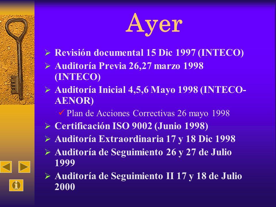 Ayer Revisión documental 15 Dic 1997 (INTECO) Auditoría Previa 26,27 marzo 1998 (INTECO) Auditoría Inicial 4,5,6 Mayo 1998 (INTECO- AENOR) Plan de Acc