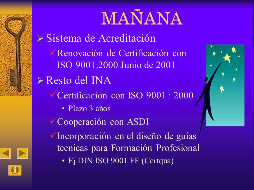 MAÑANA Sistema de Acreditación Renovación de Certificación con ISO 9001:2000 Junio de 2001 Resto del INA Certificación con ISO 9001 : 2000 Plazo 3 año