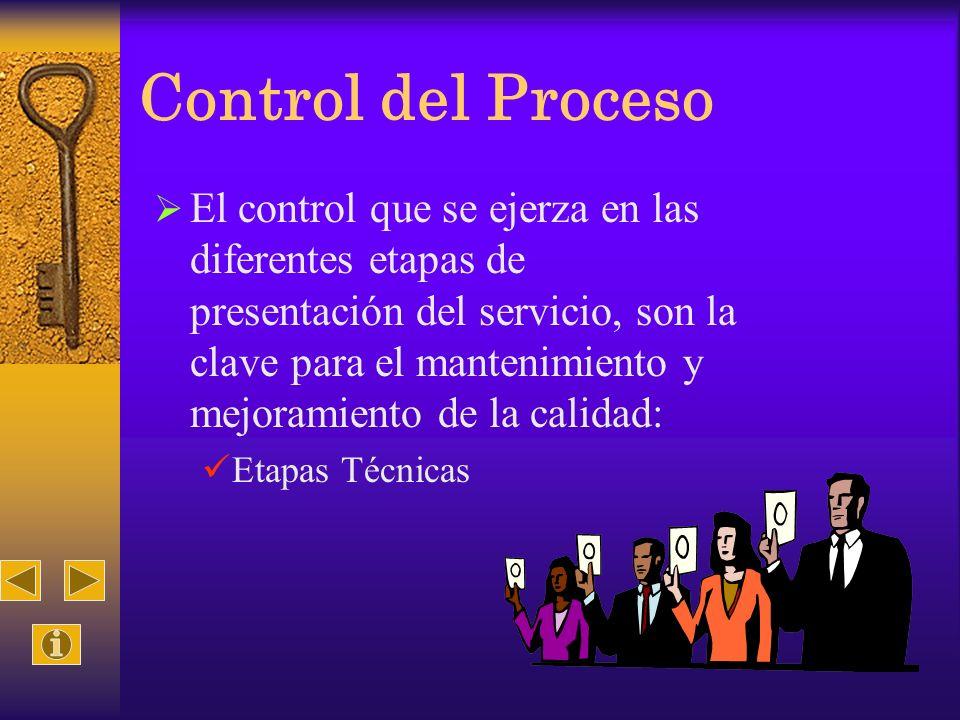 Control del Proceso El control que se ejerza en las diferentes etapas de presentación del servicio, son la clave para el mantenimiento y mejoramiento