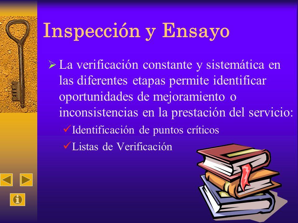 Inspección y Ensayo La verificación constante y sistemática en las diferentes etapas permite identificar oportunidades de mejoramiento o inconsistenci