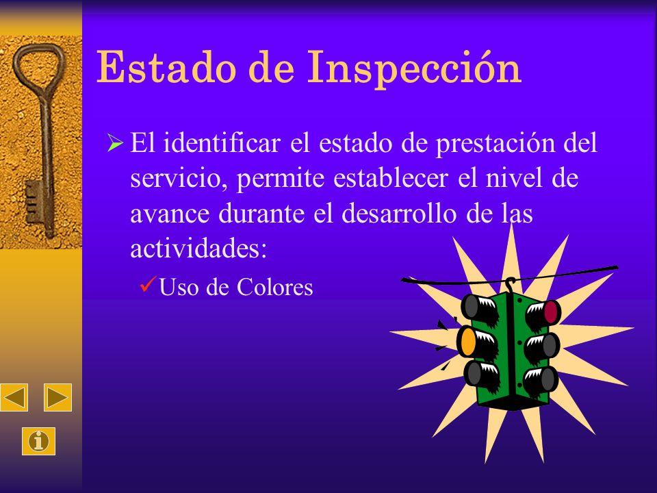 Estado de Inspección El identificar el estado de prestación del servicio, permite establecer el nivel de avance durante el desarrollo de las actividad