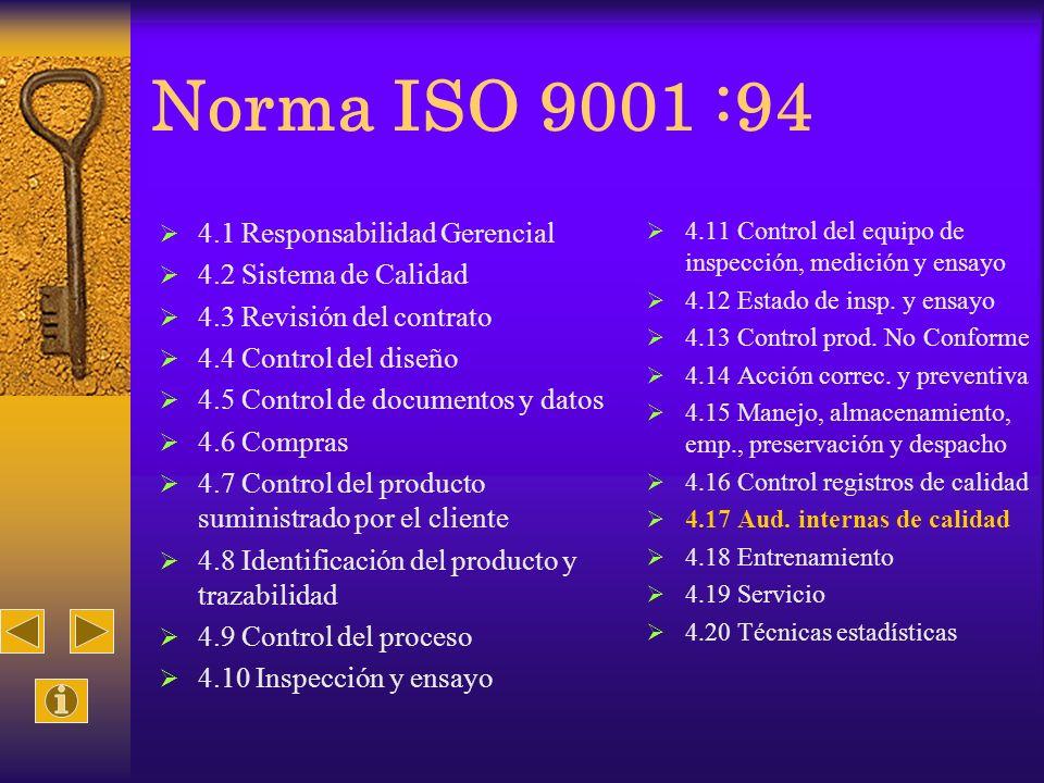 Norma ISO 9001 :94 4.1 Responsabilidad Gerencial 4.2 Sistema de Calidad 4.3 Revisión del contrato 4.4 Control del diseño 4.5 Control de documentos y d