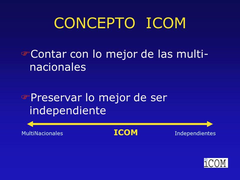 CONCEPTO ICOM FContar con lo mejor de las multi- nacionales FPreservar lo mejor de ser independiente MultiNacionales ICOM Independientes