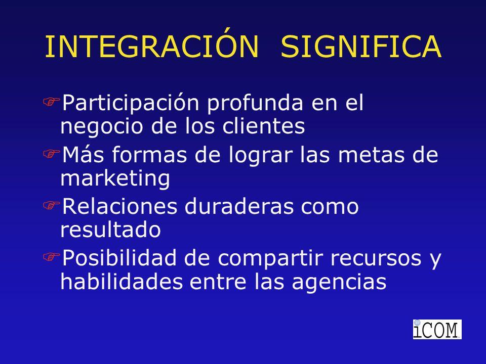 INTEGRACIÓN SIGNIFICA FParticipación profunda en el negocio de los clientes FMás formas de lograr las metas de marketing FRelaciones duraderas como resultado FPosibilidad de compartir recursos y habilidades entre las agencias