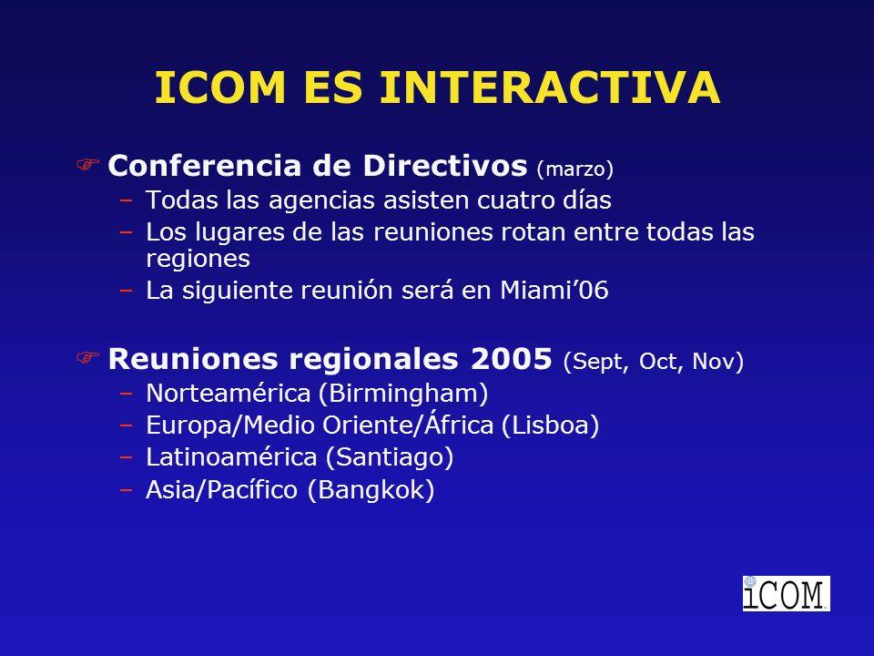 ICOM ES INTERACTIVA FConferencia de Directivos (marzo) –Todas las agencias asisten cuatro días –Los lugares de las reuniones rotan entre todas las regiones –La siguiente reunión será en Miami06 FReuniones regionales 2005 (Sept, Oct, Nov) –Norteamérica (Birmingham) –Europa/Medio Oriente/África (Lisboa) –Latinoamérica (Santiago) –Asia/Pacífico (Bangkok)