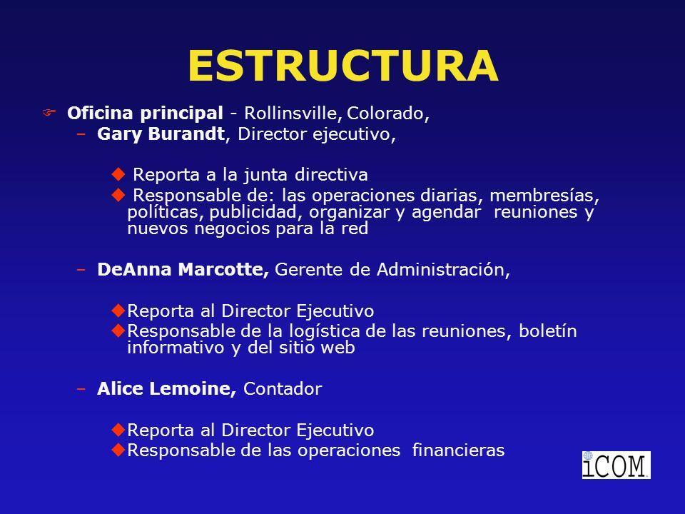 ESTRUCTURA FOficina principal - Rollinsville, Colorado, –Gary Burandt, Director ejecutivo, u Reporta a la junta directiva u Responsable de: las operaciones diarias, membresías, políticas, publicidad, organizar y agendar reuniones y nuevos negocios para la red –DeAnna Marcotte, Gerente de Administración, uReporta al Director Ejecutivo uResponsable de la logística de las reuniones, boletín informativo y del sitio web –Alice Lemoine, Contador uReporta al Director Ejecutivo uResponsable de las operaciones financieras