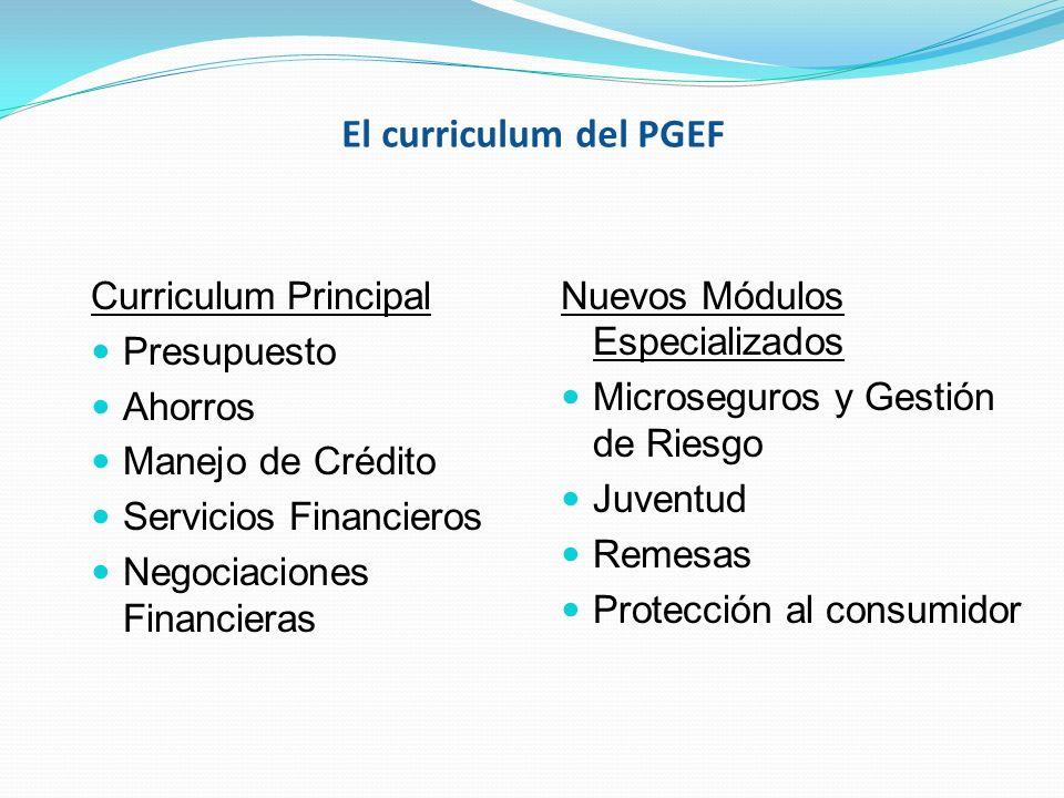El curriculum del PGEF Curriculum Principal Presupuesto Ahorros Manejo de Crédito Servicios Financieros Negociaciones Financieras Nuevos Módulos Espec