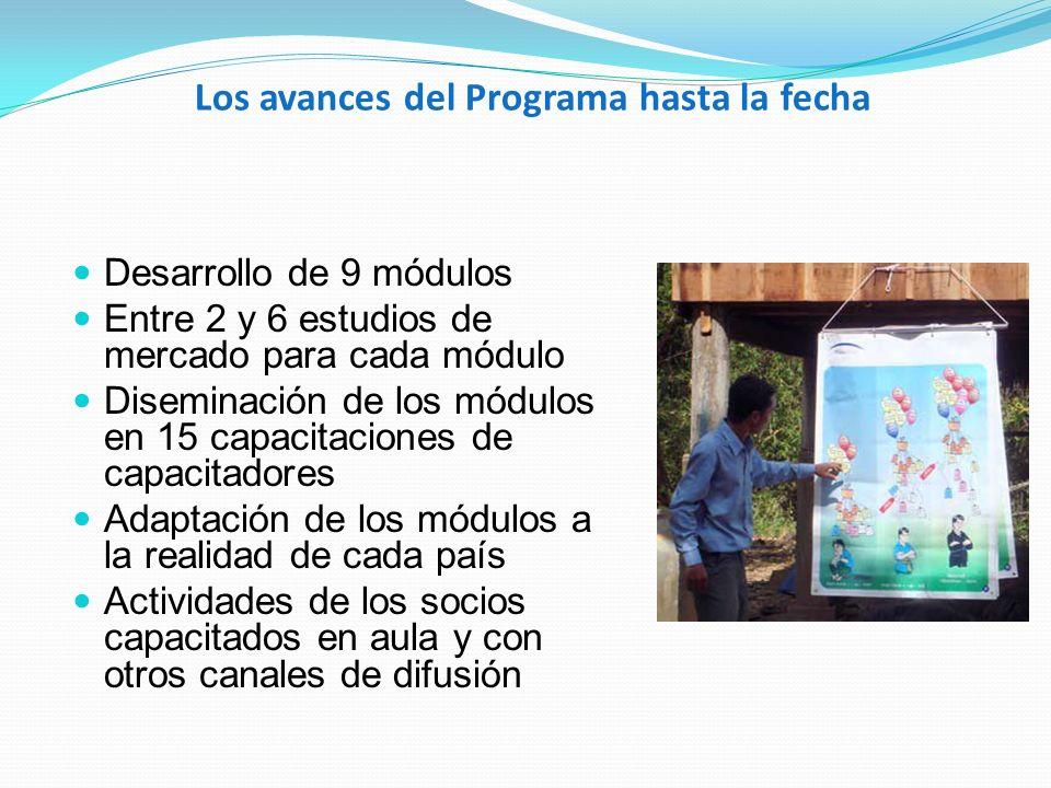 Los avances del Programa hasta la fecha Desarrollo de 9 módulos Entre 2 y 6 estudios de mercado para cada módulo Diseminación de los módulos en 15 cap