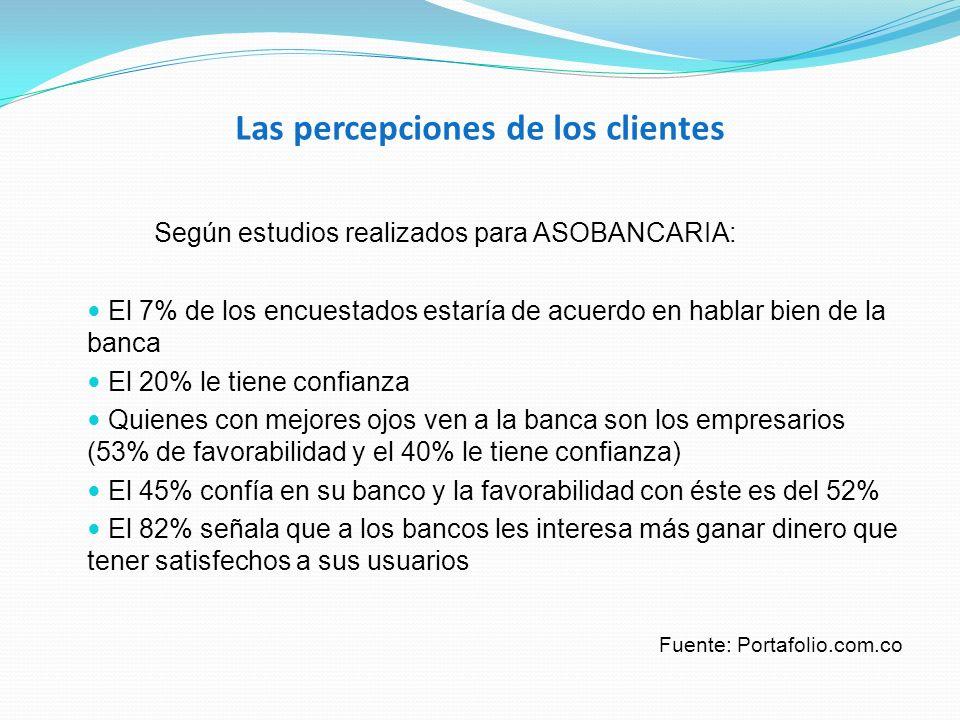 Las percepciones de los clientes Según estudios realizados para ASOBANCARIA: El 7% de los encuestados estaría de acuerdo en hablar bien de la banca El