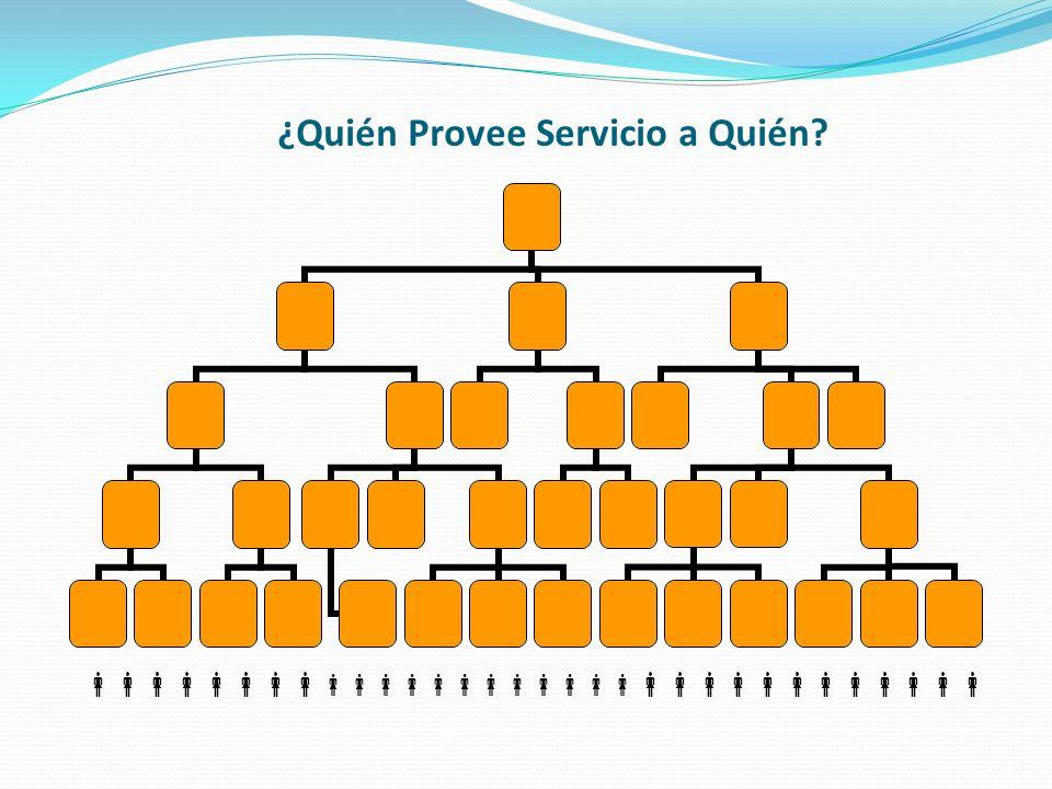 ¿Quién Provee Servicio a Quién?