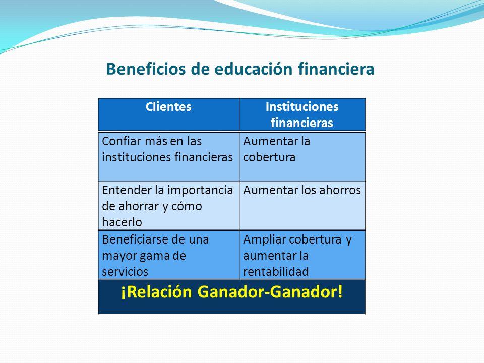Beneficios de educación financiera ClientesInstituciones financieras Confiar más en las instituciones financieras Aumentar la cobertura Entender la im
