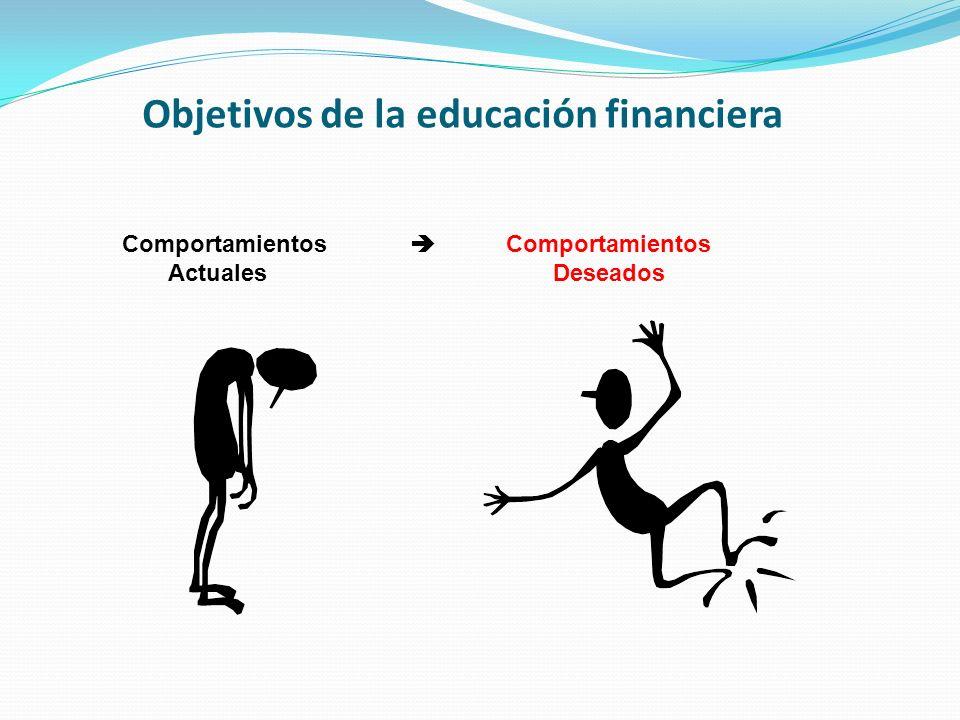 Objetivos de la educación financiera Comportamientos Actuales Deseados