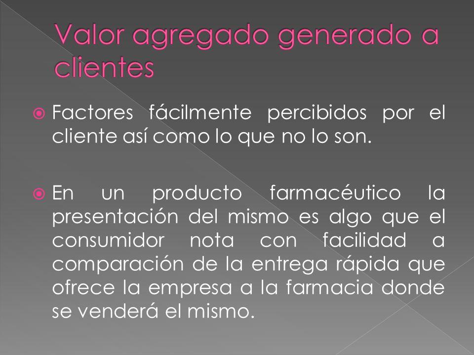 Factores fácilmente percibidos por el cliente así como lo que no lo son.