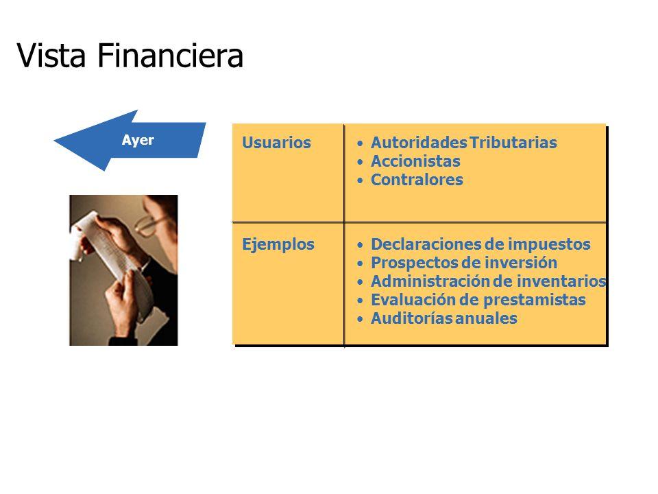UsuariosAutoridades Tributarias Accionistas Contralores EjemplosDeclaraciones de impuestos Prospectos de inversión Administración de inventarios Evalu