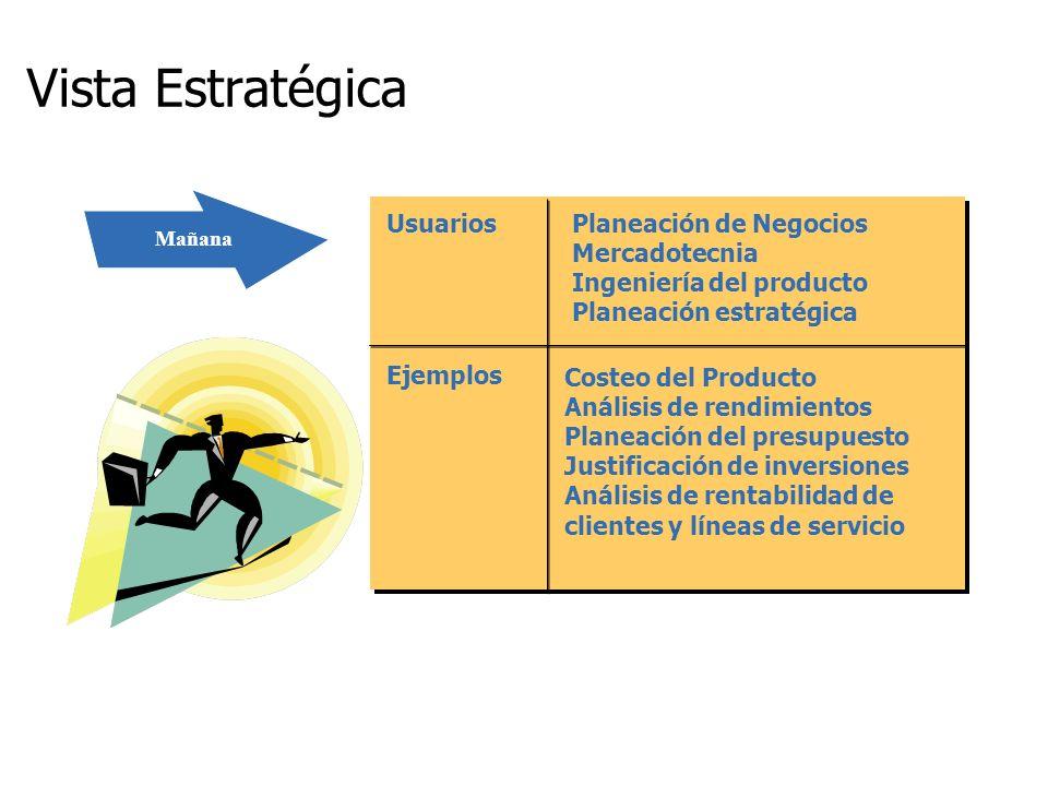 UsuariosPlaneación de Negocios Mercadotecnia Ingeniería del producto Planeación estratégica Ejemplos Costeo del Producto Análisis de rendimientos Plan
