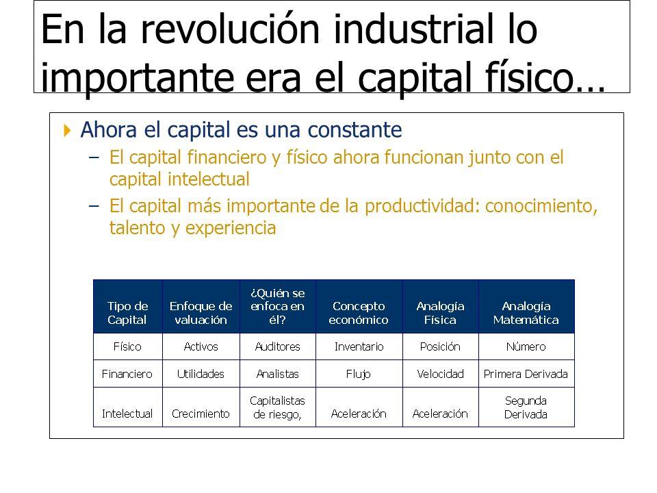 En la revolución industrial lo importante era el capital físico… Ahora el capital es una constante –El capital financiero y físico ahora funcionan jun