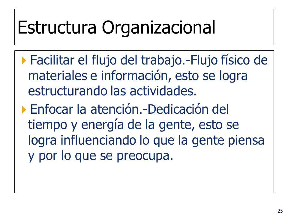 25 Estructura Organizacional Facilitar el flujo del trabajo.-Flujo físico de materiales e información, esto se logra estructurando las actividades. En