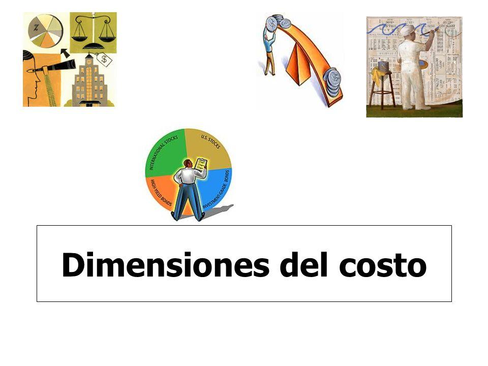ORIENTACIÓN HORIZONTAL DE LA ESTRUCTURA ORGANIZACIONAL INFLUENCIAS GENERALES DEL AMBIENTE SISTEMA DE PROCESO 1 2 34 5 6 7 COMPETENCIA RECURSOSRECURSOS MERCADOMERCADO