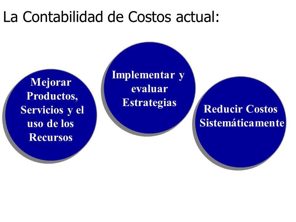 Implementar y evaluar Estrategias Implementar y evaluar Estrategias Reducir Costos Sistemáticamente Reducir Costos Sistemáticamente Mejorar Productos,