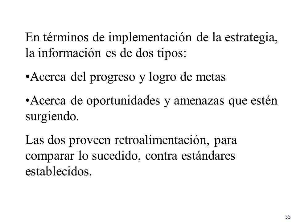 55 En términos de implementación de la estrategia, la información es de dos tipos: Acerca del progreso y logro de metas Acerca de oportunidades y amen