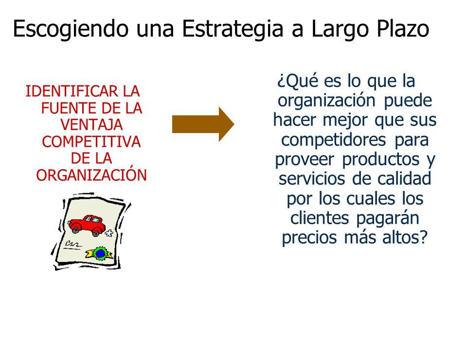 IDENTIFICAR LA FUENTE DE LA VENTAJA COMPETITIVA DE LA ORGANIZACIÓN ¿Qué es lo que la organización puede hacer mejor que sus competidores para proveer