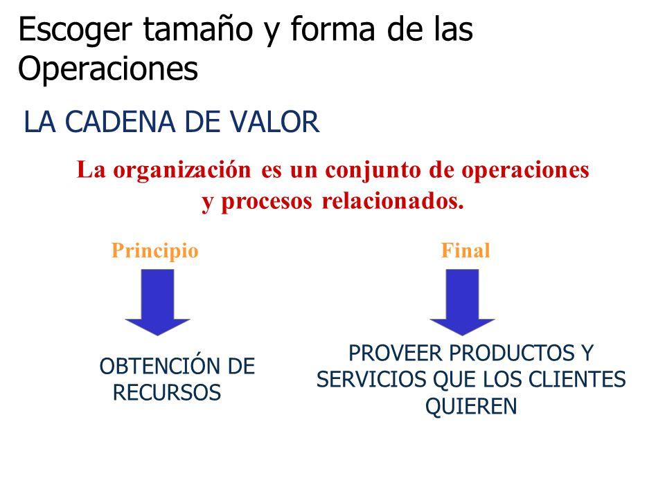 LA CADENA DE VALOR OBTENCIÓN DE RECURSOS La organización es un conjunto de operaciones y procesos relacionados. PROVEER PRODUCTOS Y SERVICIOS QUE LOS