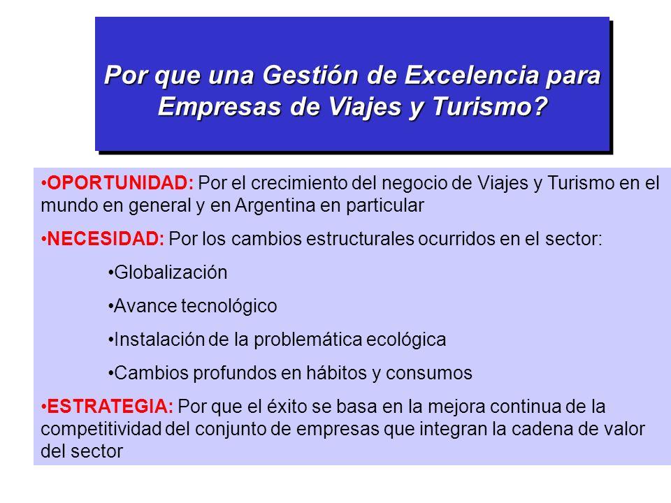Por que una Gestión de Excelencia para Empresas de Viajes y Turismo? Por que una Gestión de Excelencia para Empresas de Viajes y Turismo? 110 PUNTOS 4
