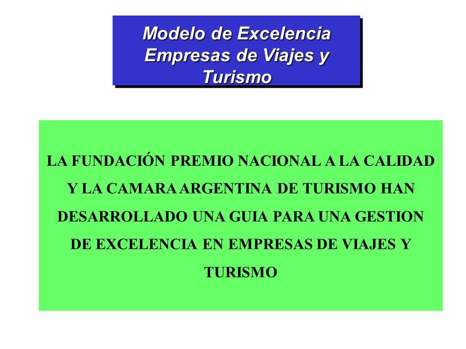 Modelo de Excelencia Empresas de Viajes y Turismo Modelo de Excelencia Empresas de Viajes y Turismo 110 PUNTOS 440 PUNTOS450 PUNTOS TOTAL: 1000 PUNTOS