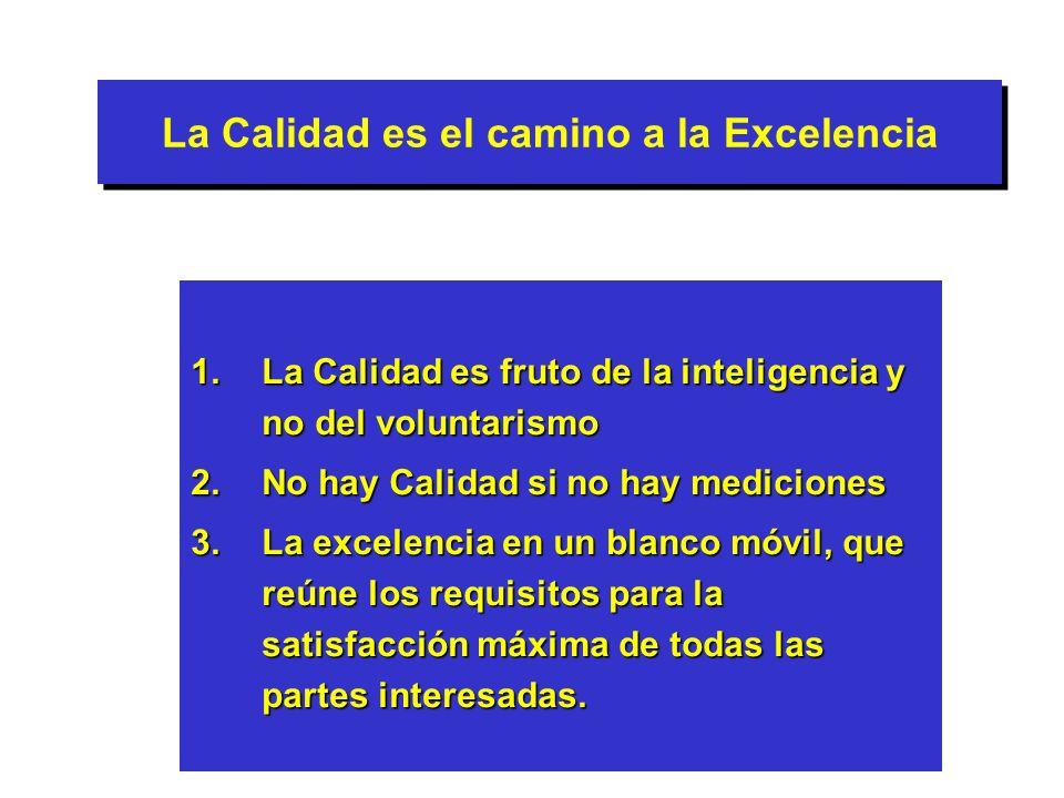 La Calidad es el camino a la Excelencia 1.La Calidad es fruto de la inteligencia y no del voluntarismo 2.No hay Calidad si no hay mediciones 3.La exce