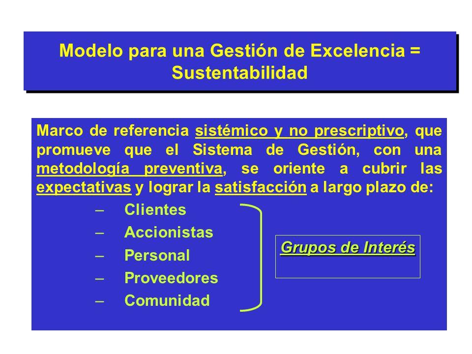 Marco de referencia sistémico y no prescriptivo, que promueve que el Sistema de Gestión, con una metodología preventiva, se oriente a cubrir las expec