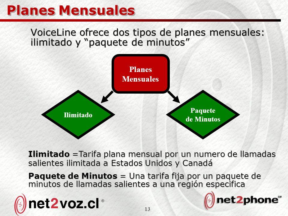 13 Planes Mensuales VoiceLine ofrece dos tipos de planes mensuales: ilimitado y paquete de minutos Planes Mensuales Ilimitado Paquete de Minutos Ilimitado =Tarifa plana mensual por un numero de llamadas salientes ilimitada a Estados Unidos y Canadá Paquete de Minutos = Una tarifa fija por un paquete de minutos de llamadas salientes a una región especifica Ilimitado =Tarifa plana mensual por un numero de llamadas salientes ilimitada a Estados Unidos y Canadá Paquete de Minutos = Una tarifa fija por un paquete de minutos de llamadas salientes a una región especifica