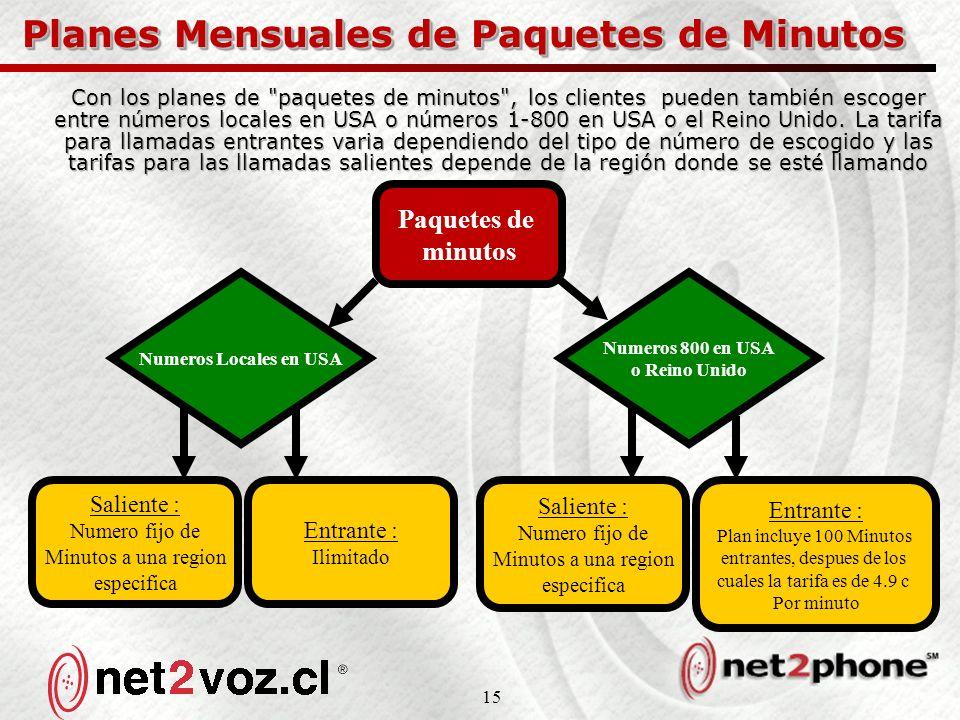 15 Planes Mensuales de Paquetes de Minutos Con los planes de paquetes de minutos , los clientes pueden también escoger entre números locales en USA o números 1-800 en USA o el Reino Unido.