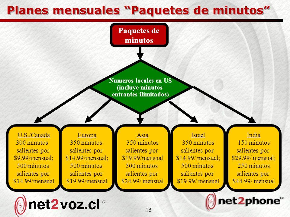 16 Planes mensuales Paquetes de minutos Paquetes de minutos Numeros locales en US (incluye minutos entrantes ilimitados) U.S./Canada 300 minutos salientes por $9.99/mensual; 500 minutos salientes por $14.99/mensual Europa 350 minutos salientes por $14.99/mensual; 500 minutos salientes por $19.99/mensual Asia 350 minutos salientes por $19.99/mensual 500 minutos salientes por $24.99/ mensual Israel 350 minutos salientes por $14.99/ mensual; 500 minutos salientes por $19.99/ mensual India 150 minutos salientes por $29.99/ mensual; 250 minutos salientes por $44.99/ mensual