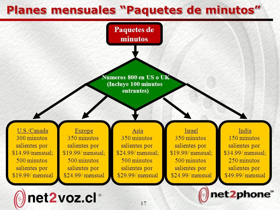 17 Planes mensuales Paquetes de minutos Paquetes de minutos Numeros 800 en US o UK (Incluye 100 minutos entrantes) U.S./Canada 300 minutos salientes por $14.99/mensual; 500 minutos salientes por $19.99/ mensual Europe 350 minutos salientes por $19.99/ mensual; 500 minutos salientes por $24.99/ mensual Asia 350 minutos salientes por $24.99/ mensual; 500 minutos salientes por $29.99/ mensual Israel 350 minutos salientes por $19.99/ mensual; 500 minutos salientes por $24.99/ mensual India 150 minutos salientes por $34.99/ mensual; 250 minutos salientes por $49.99/ mensual