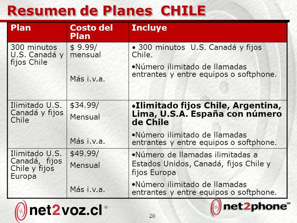 20 Resumen de Planes CHILE PlanCosto del Plan Incluye 300 minutos U.S.