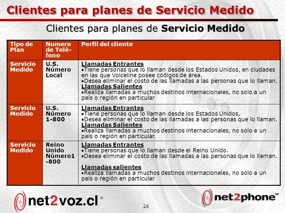 26 Clientes para planes de Servicio Medido Tipo de Plan Numero de Telé- fono Perfil del cliente Servicio Medido U.S.