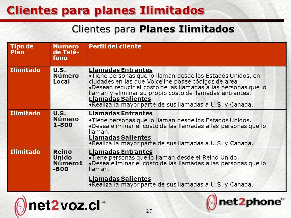 27 Clientes para planes Ilimitados Clientes para Planes Ilimitados Tipo de Plan Numero de Telé- fono Perfil del cliente IlimitadoU.S.