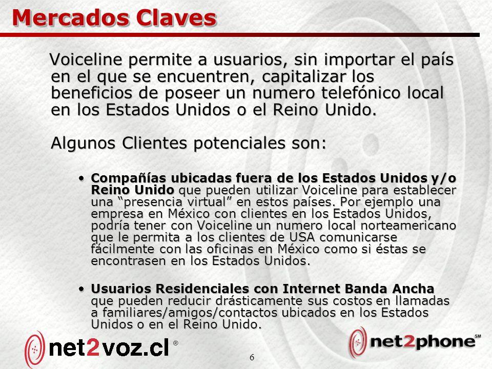 6 Mercados Claves Voiceline permite a usuarios, sin importar el país en el que se encuentren, capitalizar los beneficios de poseer un numero telefónico local en los Estados Unidos o el Reino Unido.