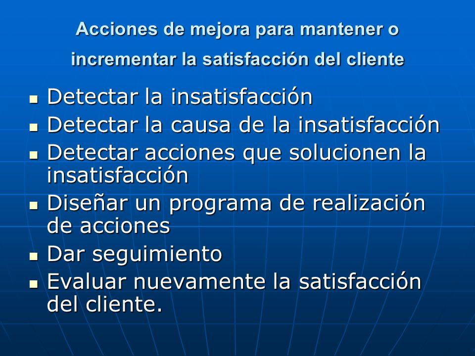 Acciones de mejora para mantener o incrementar la satisfacción del cliente Detectar la insatisfacción Detectar la insatisfacción Detectar la causa de