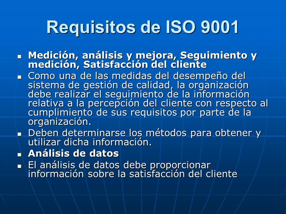 Requisitos de ISO 9001 Medición, análisis y mejora, Seguimiento y medición, Satisfacción del cliente Medición, análisis y mejora, Seguimiento y medici