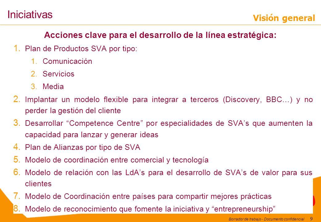 Borrador de trabajo - Documento confidencial 9 Iniciativas 1. Plan de Productos SVA por tipo: 1.Comunicación 2.Servicios 3.Media 2. Implantar un model