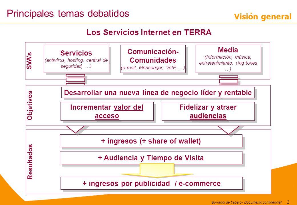 Borrador de trabajo - Documento confidencial 2 Resultados SVAs Principales temas debatidos Visión general Los Servicios Internet en TERRA Servicios (a