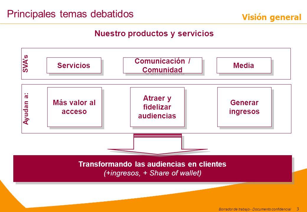 Borrador de trabajo - Documento confidencial 3 SVAs Principales temas debatidos Visión general Nuestro productos y servicios Servicios Media Comunicac