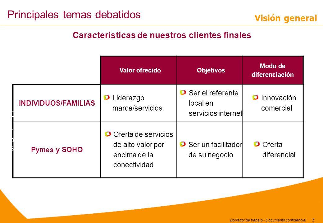 Borrador de trabajo - Documento confidencial 5 Principales temas debatidos Características de nuestros clientes finales Valor ofrecidoObjetivos Modo d