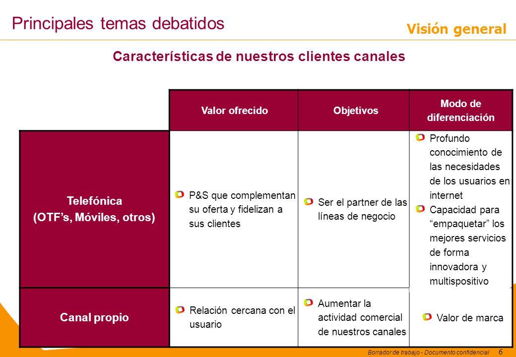 Borrador de trabajo - Documento confidencial 6 Principales temas debatidos Características de nuestros clientes canales Valor ofrecidoObjetivos Modo d