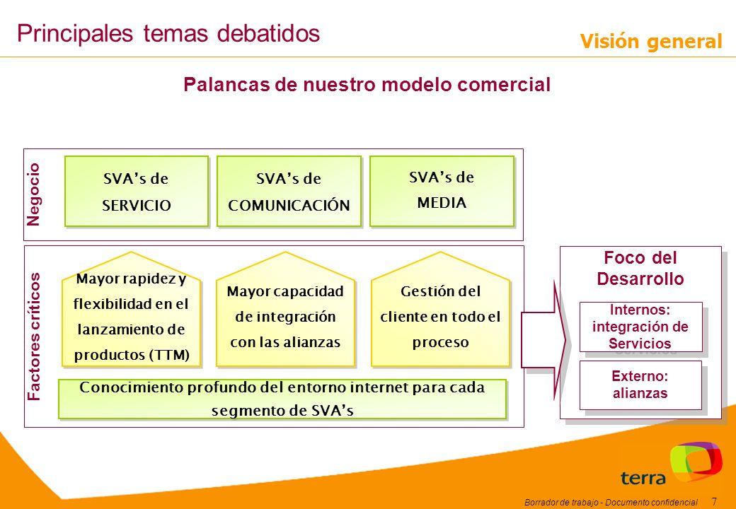 Borrador de trabajo - Documento confidencial 7 Foco del Desarrollo Factores críticos Negocio Principales temas debatidos Visión general Palancas de nu